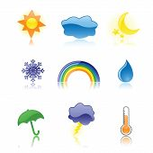 Glossy Weather Icons - Remix