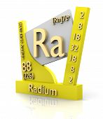 image of radium  - Radium form Periodic Table of Elements  - JPG