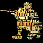 Conceito de infantaria do exército