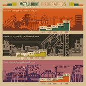 image of blast-furnace  - Metallurgy retro style infographic of an iron extraction production smelting with slagheaps plants factory smoking pipes industrial area buildings including graphics and notifications vector - JPG