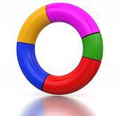 Torus Chart
