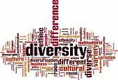 foto of racial diversity  - Diversity Word Cloud Concept - JPG