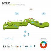picture of hydroelectric power  - Energy industry and ecology of Gambia vector map with power stations infographic - JPG