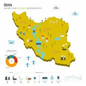 image of tehran  - Energy industry and ecology of Iran vector map with power stations infographic - JPG
