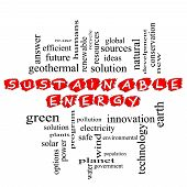 Sustainable Energy Scribbled Word Cloud