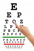 Pointing Hand And Eyesight Test Chart