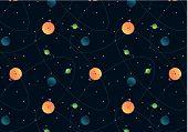 Planet pattern