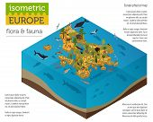 Geography Europe_5 poster