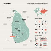 Vector Map Of Sri Lanka. Country Map With Division, Cities And Capital Sri Jayawardenepura Kotte. Po poster