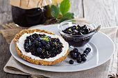 Blueberry jam on bread