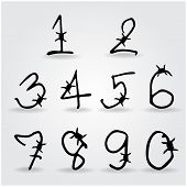 Number Alphabet Barbwire Font Style