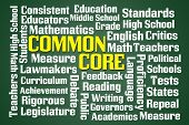 image of common  - Common Core word cloud on green blackboard background - JPG