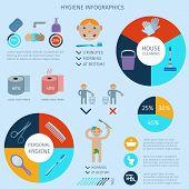 Hygiene Infographics Set