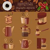 Equipment For Making Coffee, Set Infographics Elements