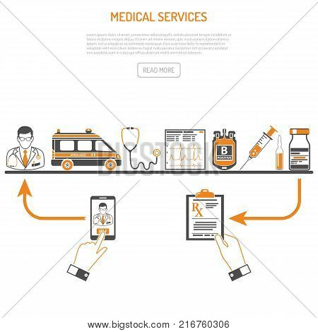 poster of medicine, health care and medical services process concept infographics with two color icons like Doctor, ambulance, prescription, cardiogram and syringe. isolated vector illustration