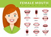 Female Mouth Animation. Womans Talking Mouths Lips For Cartoon Character Animation And English Pronu poster