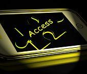 Www Smartphone Displays Internet Web And Online