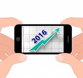 Graph 2016 Displays Forecast Of Rising Sales
