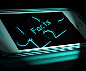 Facts Smartphone Displays True And Honest Answers