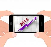 Graph 2015 Displays Financial Forecast Projecting Growth