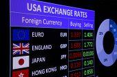 Usa Exchange Rates