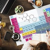 Постер, плакат: Periodic Table Chemical Chemistry Mendeleev Concept