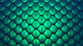 Blue Green Scales Of A Mermaid Or A Dragon Background 3d Illustration poster