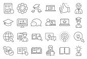Education Line Icons. Laptop, Book And Video Tutorial Icons. Graduation Cap, Instructions And Presen poster