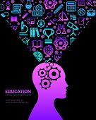 Education Flat Icons Illustration. Vertical Conceptual Poster Silhouette Profile Of A Man With Fluor poster