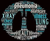 Pneumonia in word collage