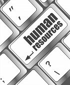 Human Resources Text On Laptop Keyboard