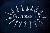 Business Key Concepts: Budget