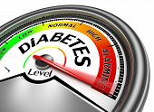 pic of diabetes symptoms  - diabetes conceptual meter isolated on white background - JPG