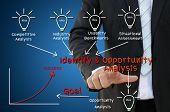 picture of benchmarking  - Identify and Opportunity Analysis Chart with Business Man Pointing - JPG