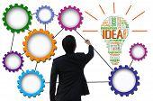 Businessman create idea system for business concept