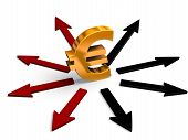 Euro Investment Directions