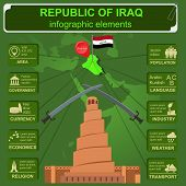 foto of iraq  - Iraq  infographics - JPG