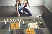 Content Marketing Blog Marketing Advertise Concept poster