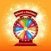Spinning Wheel Or Game Wheel. Turning Wheel Of Luck Or Lucky Money Chance Symbol Vector Illustration poster