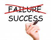 Write Success
