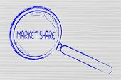 Magnifying Glass, Focusing On Market Share