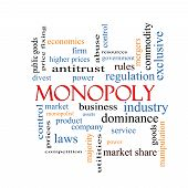 Monopoly Word Cloud Concept