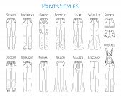 Women Pants Collection, Vector Sketch Illustration. Different Styles Of Jeans, Shorts, Overalls, Swe poster