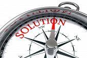 Solution Concept Compass