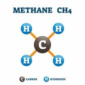 Methane Ch4 Chemical Compound, Vector Illustration Example Model. Natural Gas Consisting Of One Carb poster