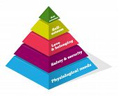 stock photo of human pyramid  - Maslow pyramid showing psychological needs of human - JPG