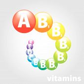 Brand Vitamin Nutrition poster