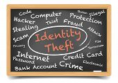 picture of theft  - detailed illustration of an Identity Theft wordcloud on a blackboard - JPG