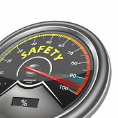 Safety Concept Meter Hundred Percent