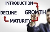 Business man pointing to transparent board with text: Introduction Growth Maturity Decline